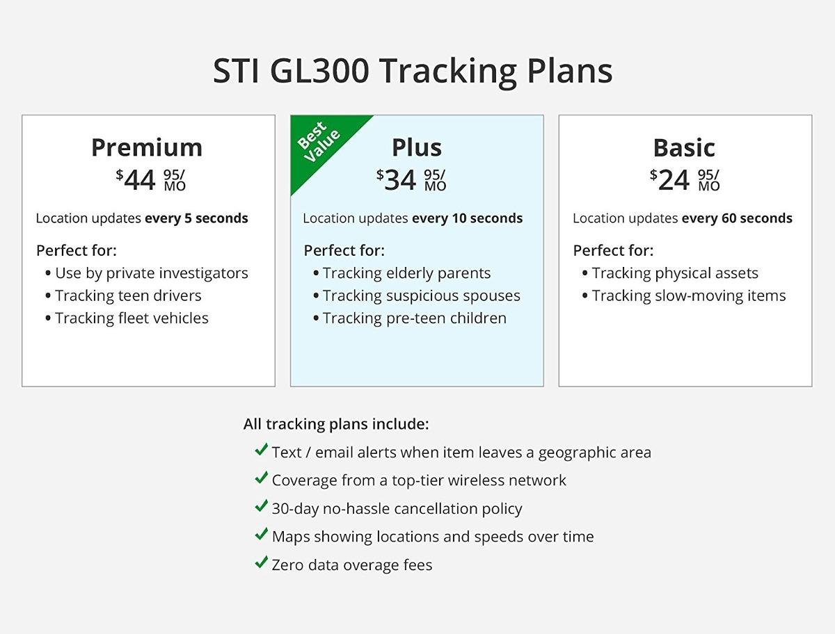 Gps Spy Tec Stigl300 Mini Portable Real Time Gps Tracker -1652