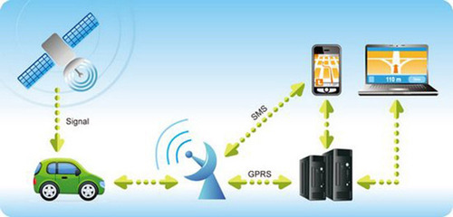gps tracker 103a rastreo satelital+ instalación + plataforma