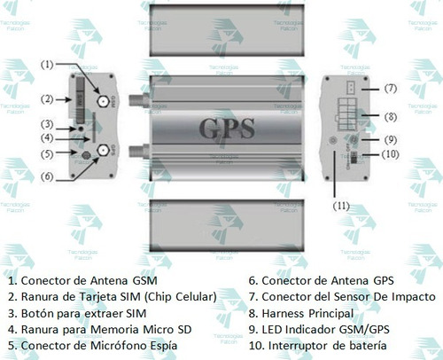 gps tracker localizador gps plataforma 10 años auto,camion..