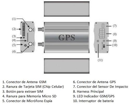 gps tracker localizador satelital alarma control remoto 103b