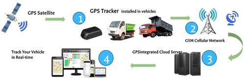 gps tracker tk303g impermeable plataforma gratis moto carro