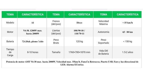 greenline lima a1