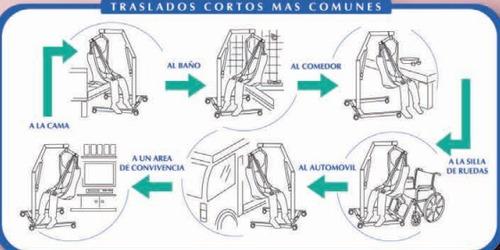 grua elevador electrico traslado pacientes discapacitados