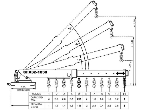 grúa extensible de carga autoelevador (angulo regulable)