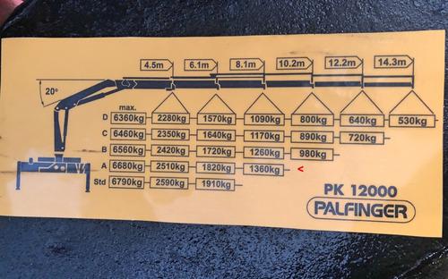 grua palfinger pk 12000 de 6 toneladas  - ebossa gruas
