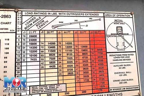 grua titan 15 tons ro-stinger - gmc 2005 nacional