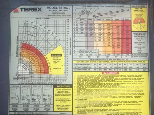 grua titan terex 19 toneladas exelente  condiciones