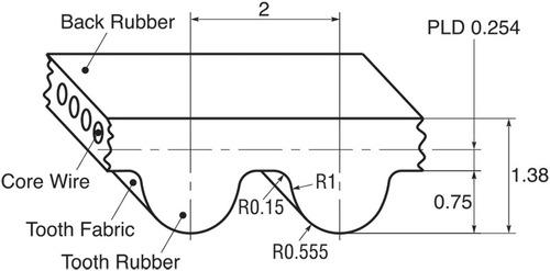 gt2 banda de tiempo prusa mendel reprap timing belt