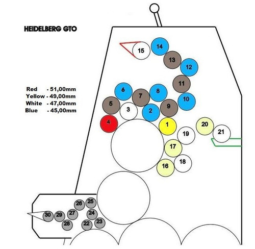 gto heidelberg bateria de rodillos