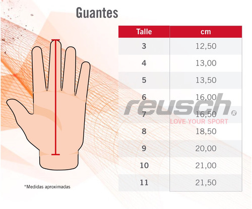 guantes de arquero profesionales reusch speedbump g3
