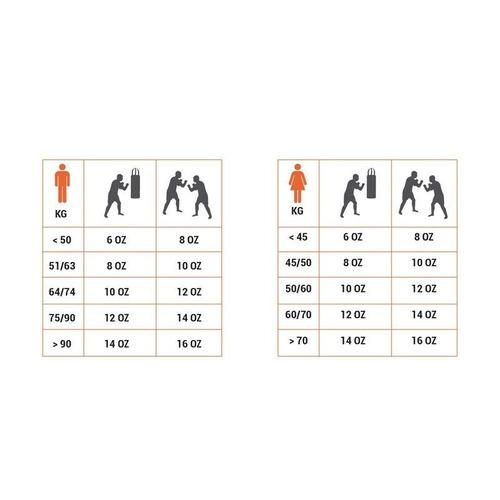 guantes de boxeo kickboxing full-contact 100 domyos