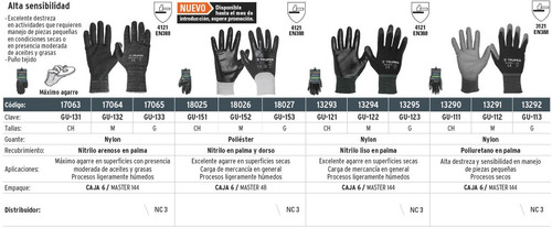 guantes nylon recubierto nitrilo mediano truper 13294