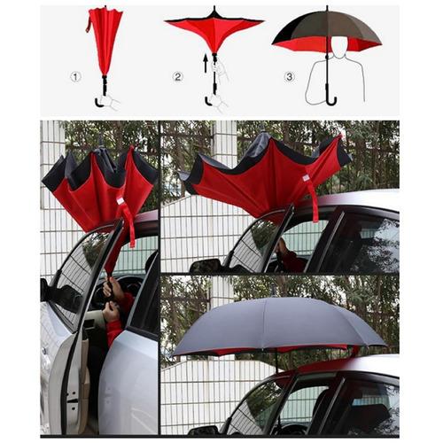 guarda chuva invertido abre e fecha ao contrário inverso