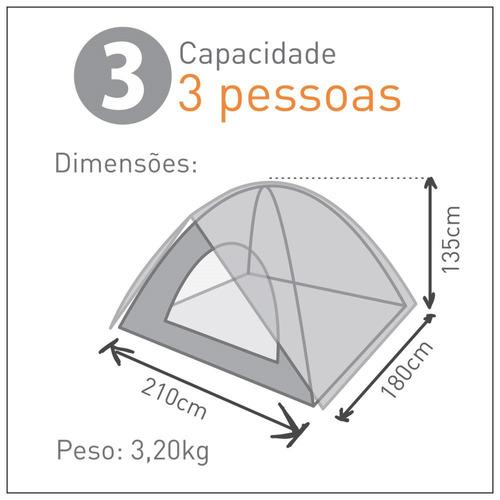 guepardo camping barraca pessoas