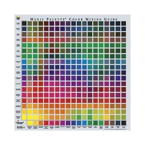 Guía De Mezcla De Colores De La Paleta Mágica Personal Colo ...