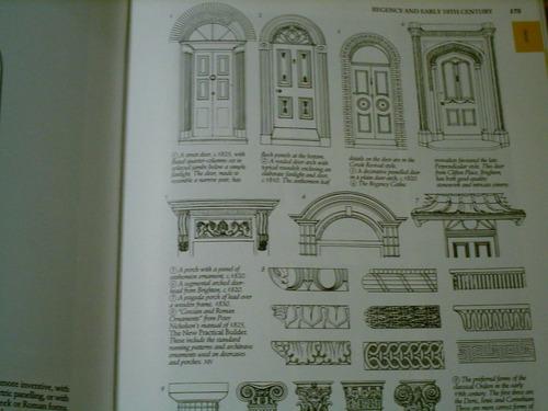 guia diseños estilos decorativos arquitectura en ingles