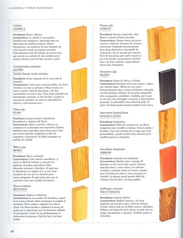 Gu a esencial de carpinter a dise o y construcci n pdf for Proyectos de carpinteria pdf