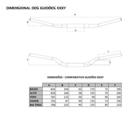 guidão oxxy super fat bar alto e adaptador cores motocross
