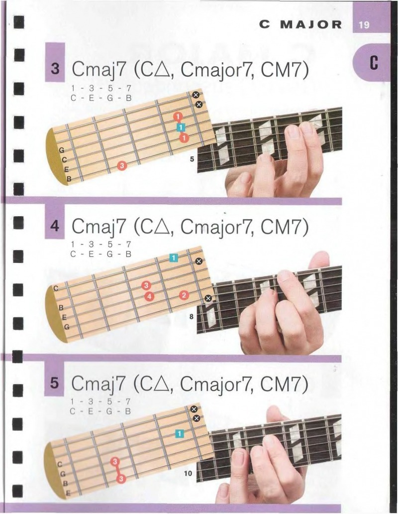 Guitar Chords Bible Pdf Envio No E Mail R 999 Em Mercado Livre