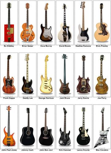 guitarra gretsch orange brian setzer (stray cats)
