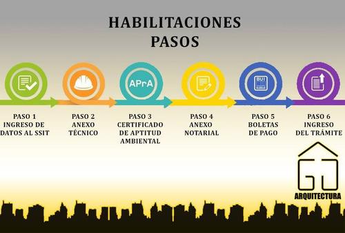 habilitaciones comerciales - ley 257 - caba
