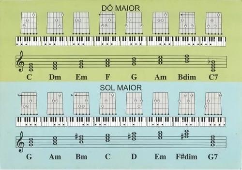 harpa cristã cifrada inovada 640 hinos violão piano etc eme