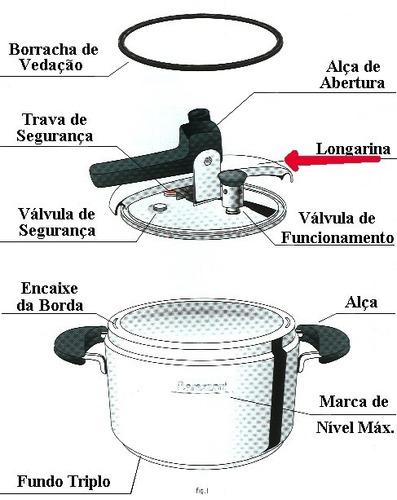 haste longarina p/ panela de pressão barazzoni 3,5l original