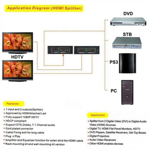 Hd Hdmi Splitter 1x2 Repetidor Amplificador 3d 1080p 4k Swit
