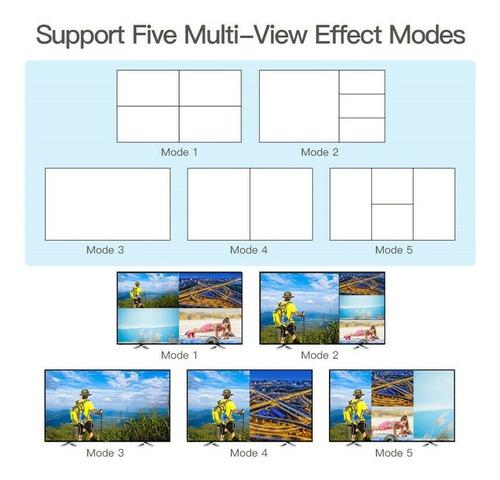 hdmi 2 x 1 multi pantalla con pip - switch de vídeo 1080p
