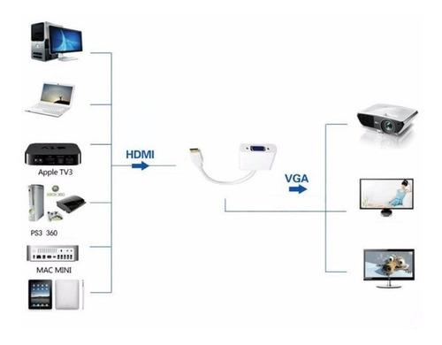 hdmi a vga  convertidor video sonido servicio a domicilio