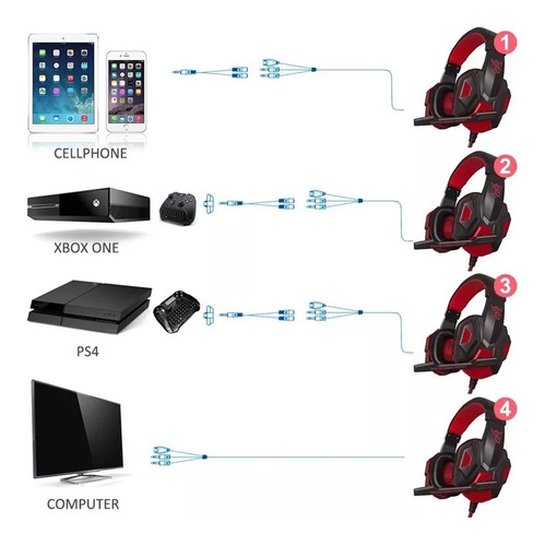 headset para ps4 e pc