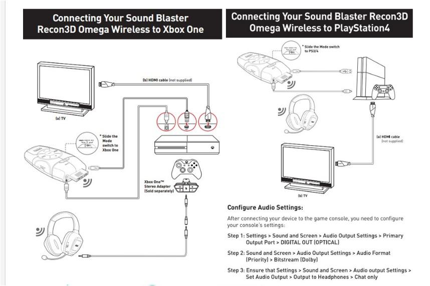 Headset Sound Blaster Recon3d Omega Wireless - O E M