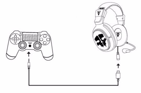 turtle beach headset instructions ps3