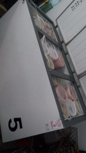 helados heladeria negocio rentable franquicia dinero trabajo