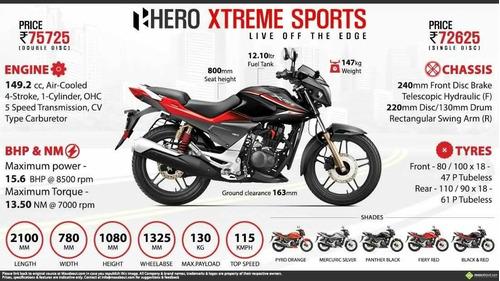 hero hunk sports 150 15,5hp 0km 2019 15/01