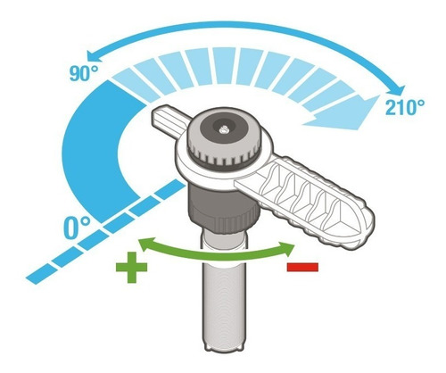herramienta ajuste boquillas mp rotator hunter