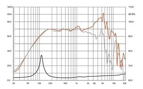 hertz altavoces de rango medio hertz sv 165.1