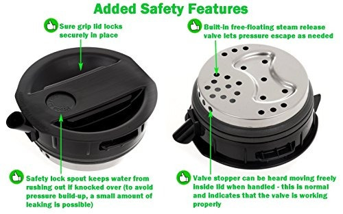 hervidor de agua eléctrico secura cool touch 1.8qt (7 tazas)