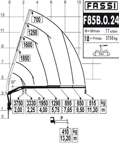 hidrogrua fassi f85a entrega inmediata