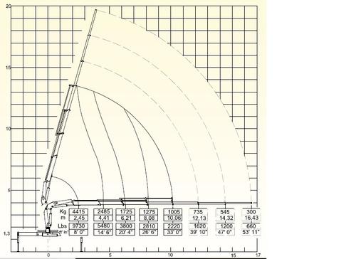 hidrogrua hyva hbr120 12 tnm peso equipo: 1535 kg anticipo