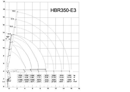 hidrogrua hyva hbr330 - 33 tnm precio anticipo!