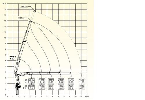 hidrogrua hyva hv197 - 19.1tnm precio anticipo!