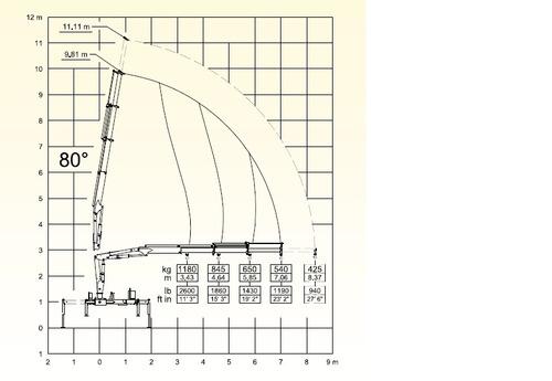 hidrogrua hyva hv47 - 4.3 tnm - 2000 kgs - precio anticipo!!