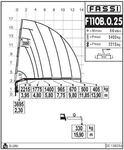 hidrogruas fassi f110 nueva anticipo y cuotas