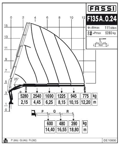 hidrogruas fassi f135 entrega inmediata
