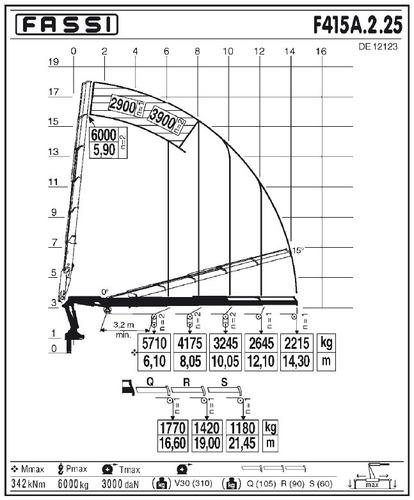 hidrogruas fassi f415 entrega inmediata