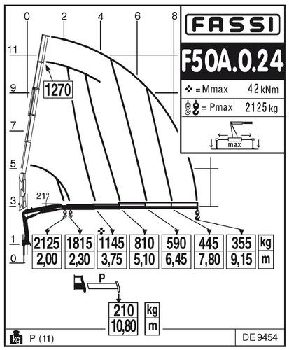hidrogruas fassi f50 entrega inmediata