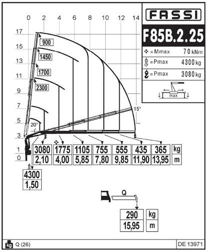 hidrogruas fassi f85 entrega inmediata