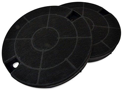 hidromasaje w campana de cocina filtro de carbón de reempla
