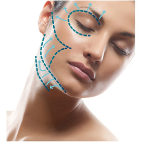 Hifu Facial Lifting Sin Cirugia! Rostro Completo + Papada